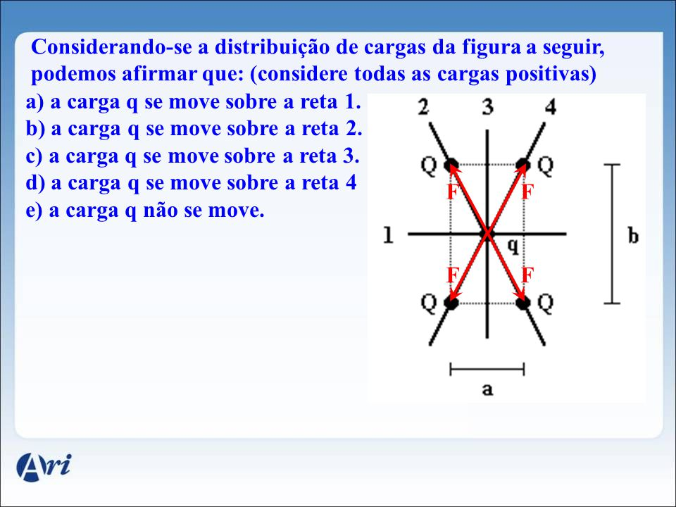 Considerando-se a distribuição de cargas da figura a seguir, podemos afirmar que: (considere todas as cargas positivas)