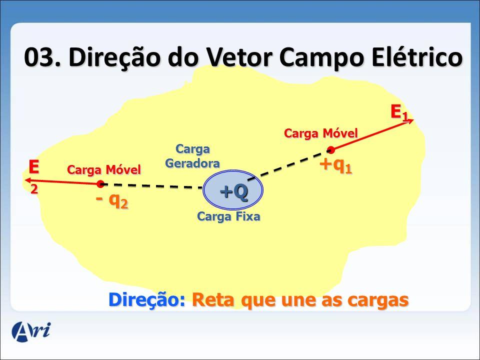 03. Direção do Vetor Campo Elétrico
