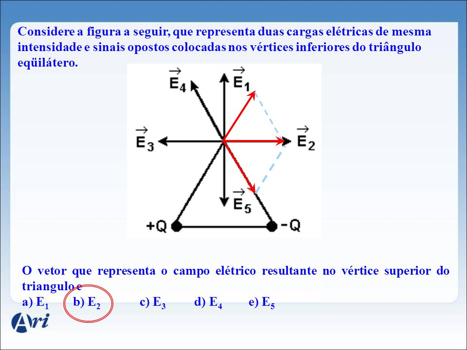Considere a figura a seguir, que representa duas cargas elétricas de mesma intensidade e sinais opostos colocadas nos vértices inferiores do triângulo eqüilátero.