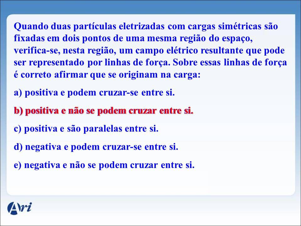 Quando duas partículas eletrizadas com cargas simétricas são fixadas em dois pontos de uma mesma região do espaço, verifica-se, nesta região, um campo elétrico resultante que pode ser representado por linhas de força. Sobre essas linhas de força é correto afirmar que se originam na carga:
