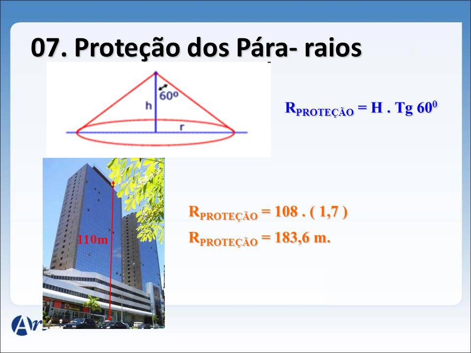 07. Proteção dos Pára- raios