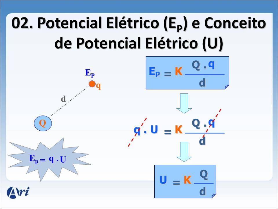02. Potencial Elétrico (EP) e Conceito de Potencial Elétrico (U)