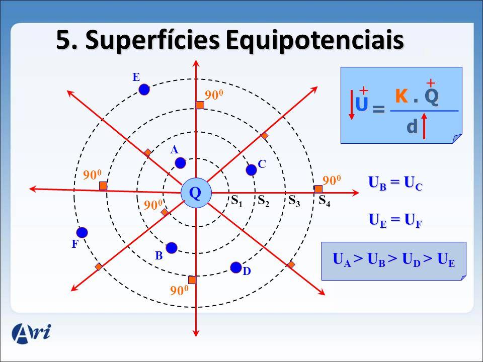 5. Superfícies Equipotenciais UA > UB > UD > UE