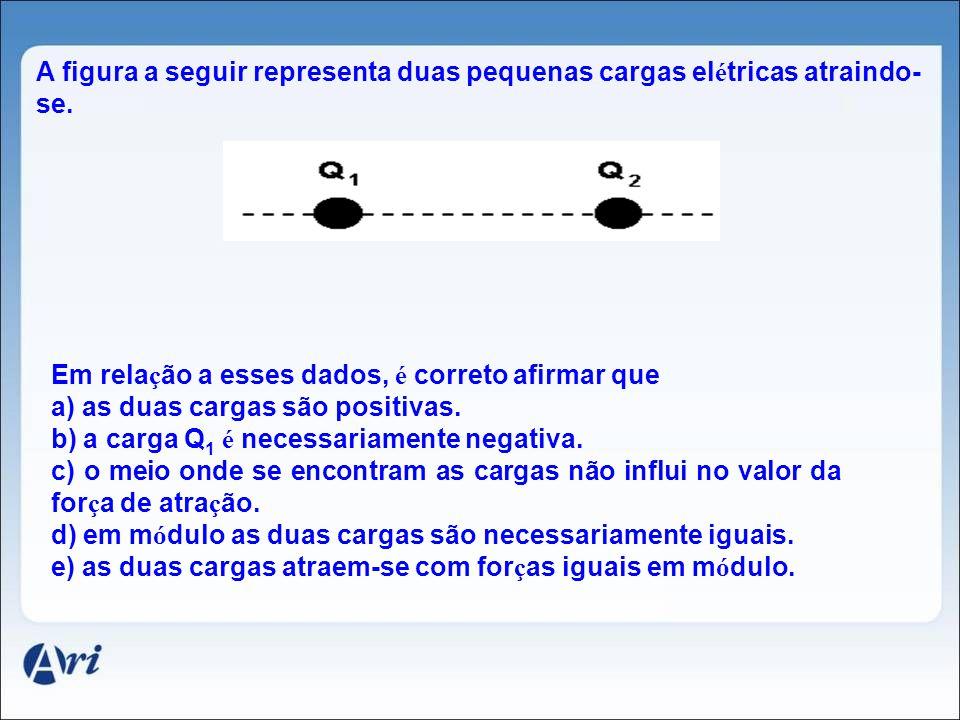A figura a seguir representa duas pequenas cargas elétricas atraindo-se.