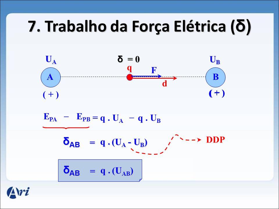 7. Trabalho da Força Elétrica (δ)