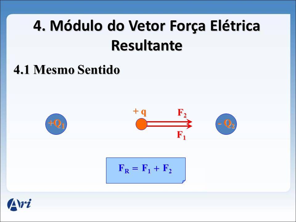 4. Módulo do Vetor Força Elétrica Resultante