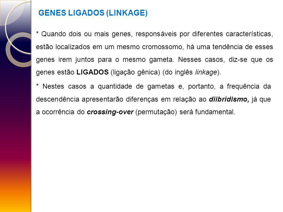 GENES LIGADOS (LINKAGE)