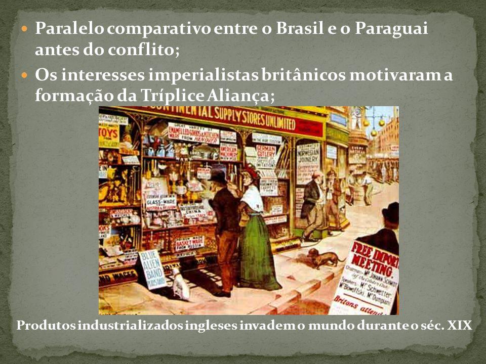 Paralelo comparativo entre o Brasil e o Paraguai antes do conflito;