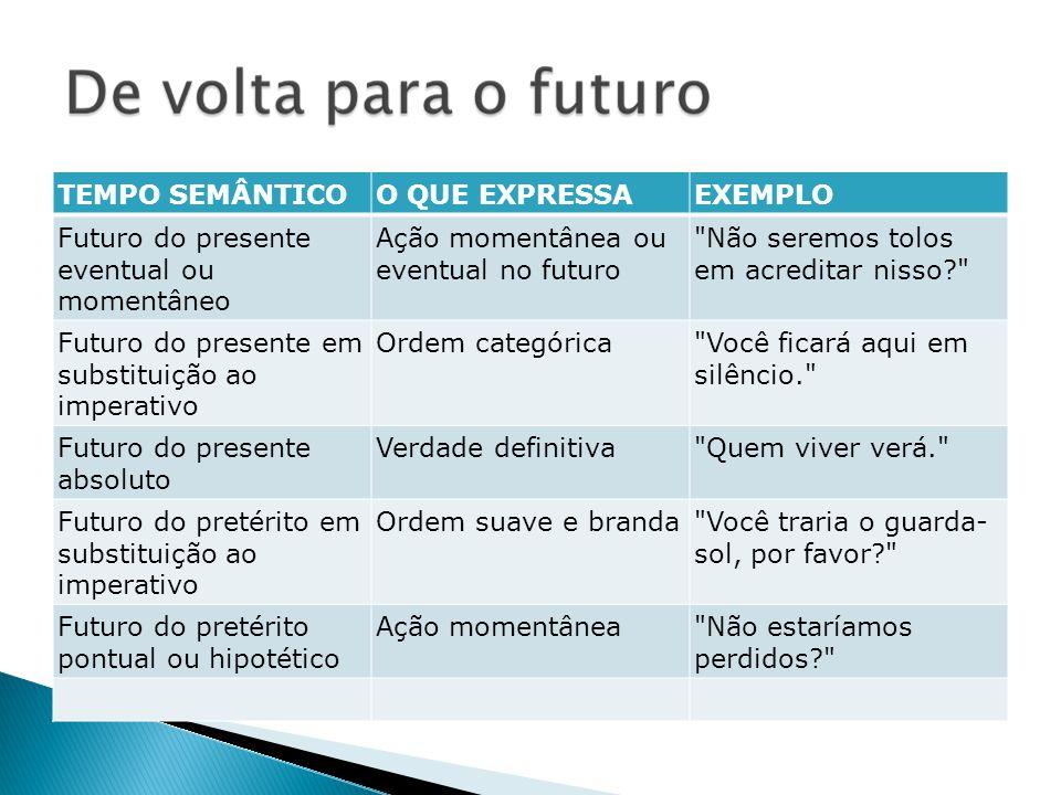 TEMPO SEMÂNTICO O QUE EXPRESSA. EXEMPLO. Futuro do presente eventual ou momentâneo. Ação momentânea ou eventual no futuro.