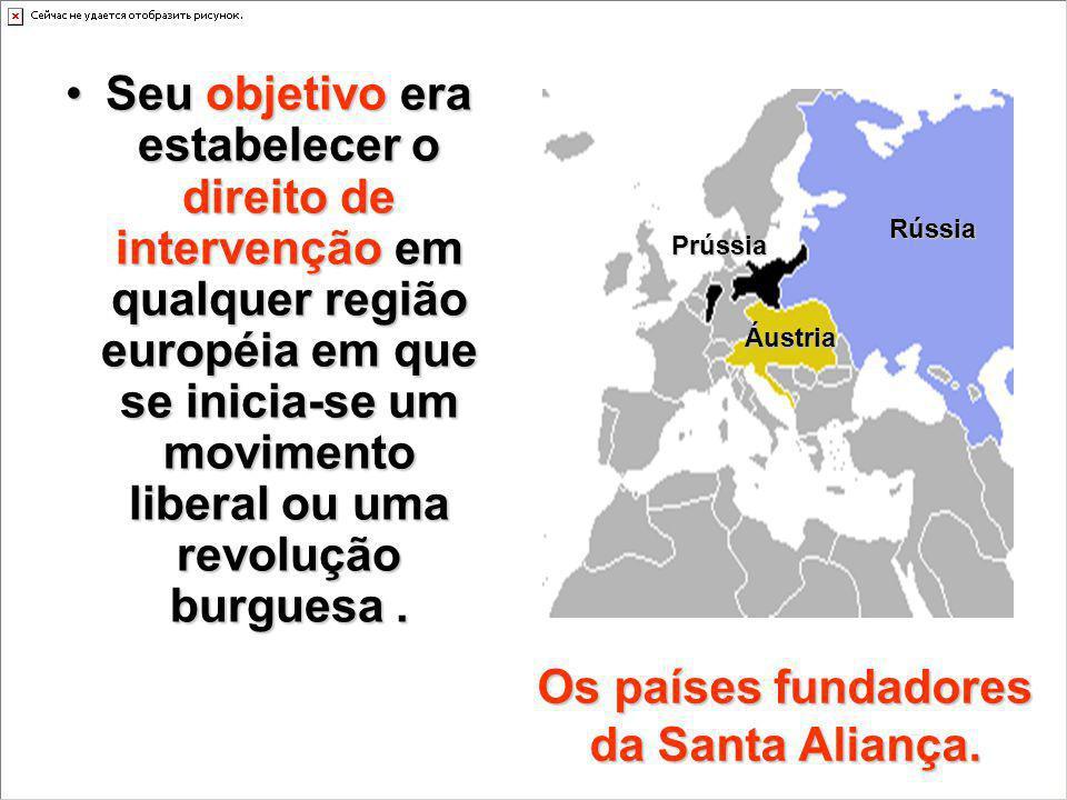 Os países fundadores da Santa Aliança.