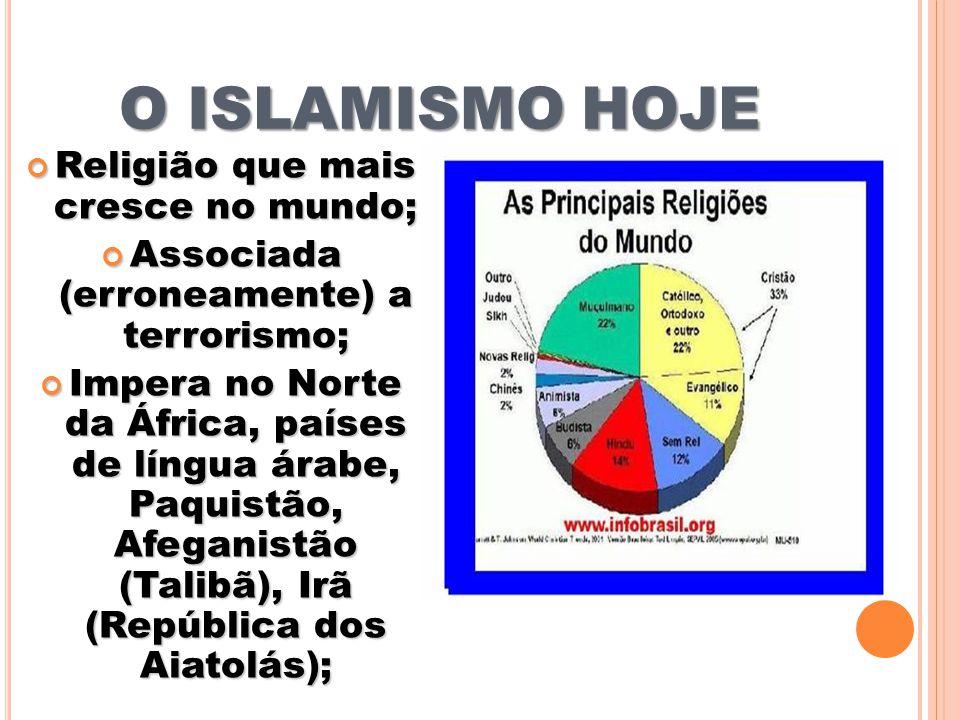 O ISLAMISMO HOJE Religião que mais cresce no mundo;