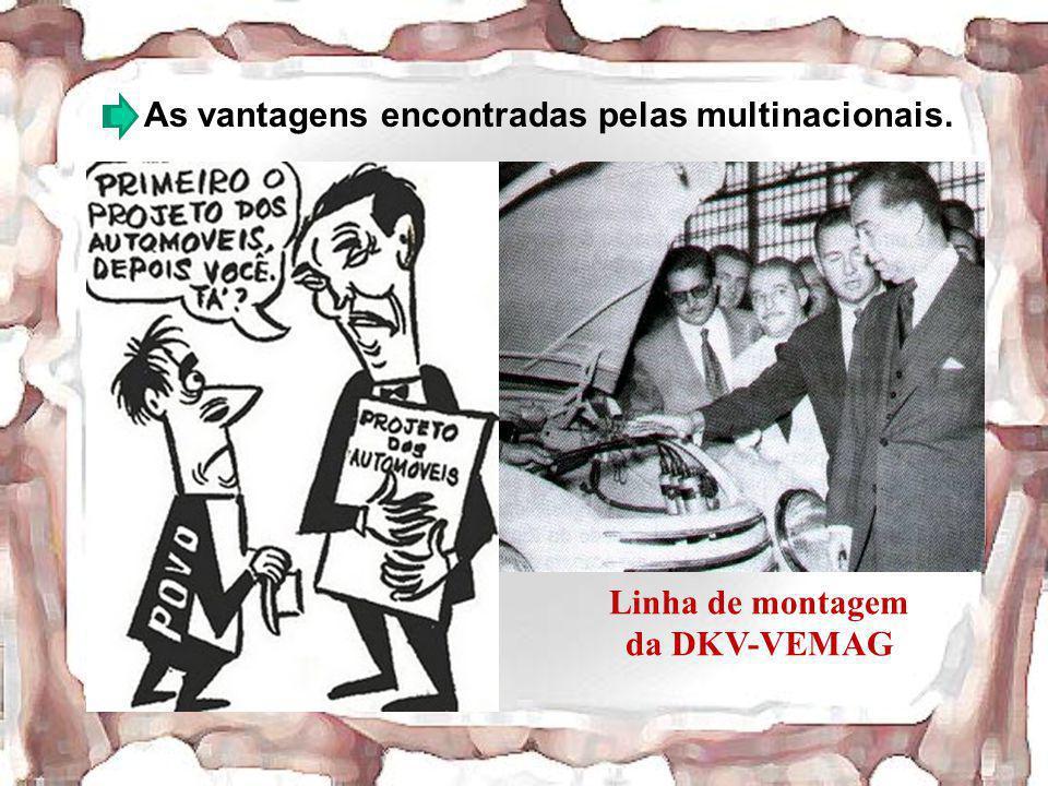 As vantagens encontradas pelas multinacionais.