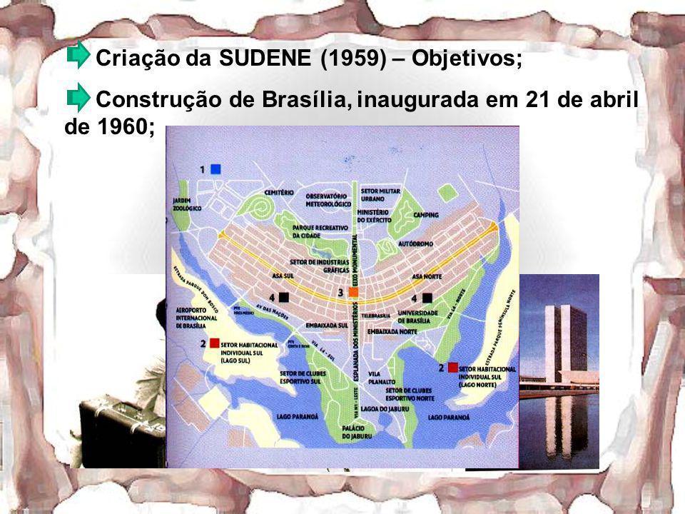 Criação da SUDENE (1959) – Objetivos;