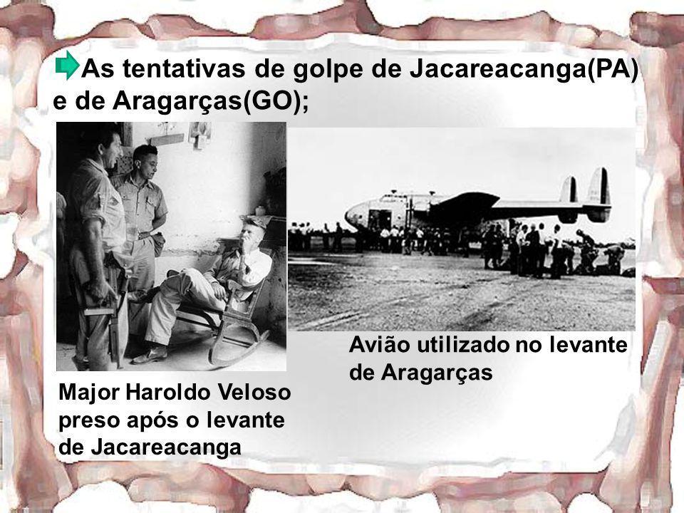 As tentativas de golpe de Jacareacanga(PA) e de Aragarças(GO);