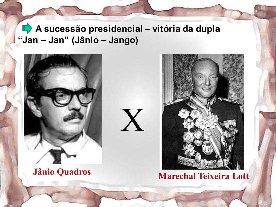 A sucessão presidencial – vitória da dupla Jan – Jan (Jânio – Jango)