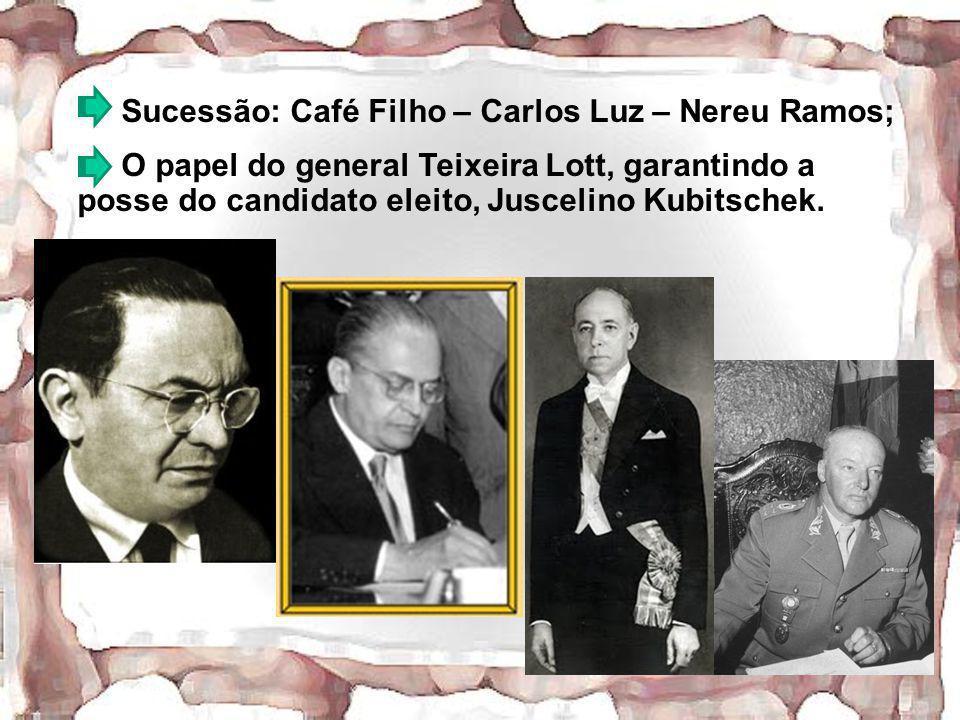 Sucessão: Café Filho – Carlos Luz – Nereu Ramos;