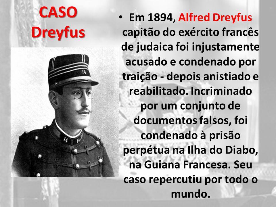 CASO Dreyfus