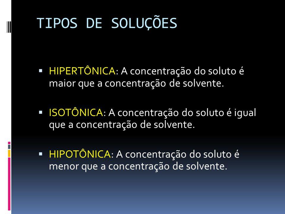 TIPOS DE SOLUÇÕES HIPERTÔNICA: A concentração do soluto é maior que a concentração de solvente.