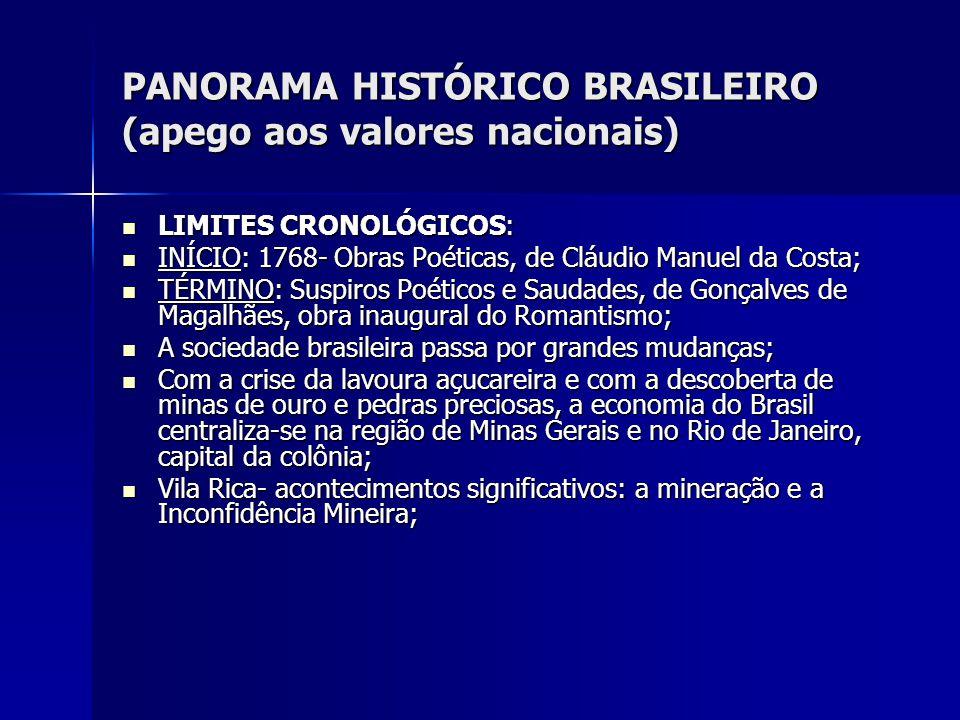 PANORAMA HISTÓRICO BRASILEIRO (apego aos valores nacionais)