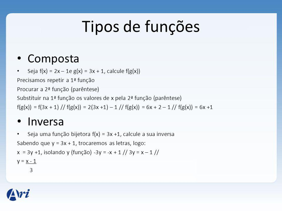 Tipos de funções Composta Inversa