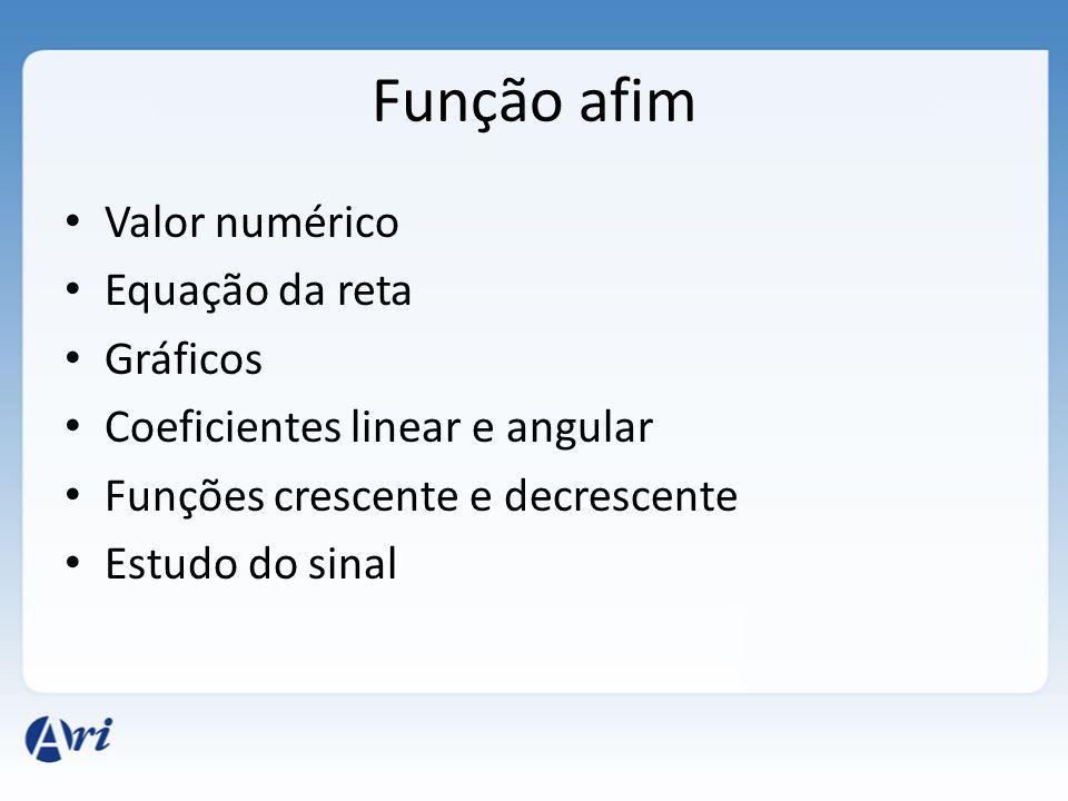 Função afim Valor numérico Equação da reta Gráficos