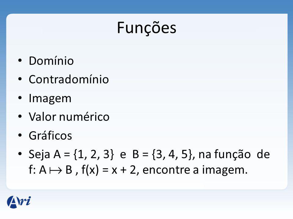 Funções Domínio Contradomínio Imagem Valor numérico Gráficos