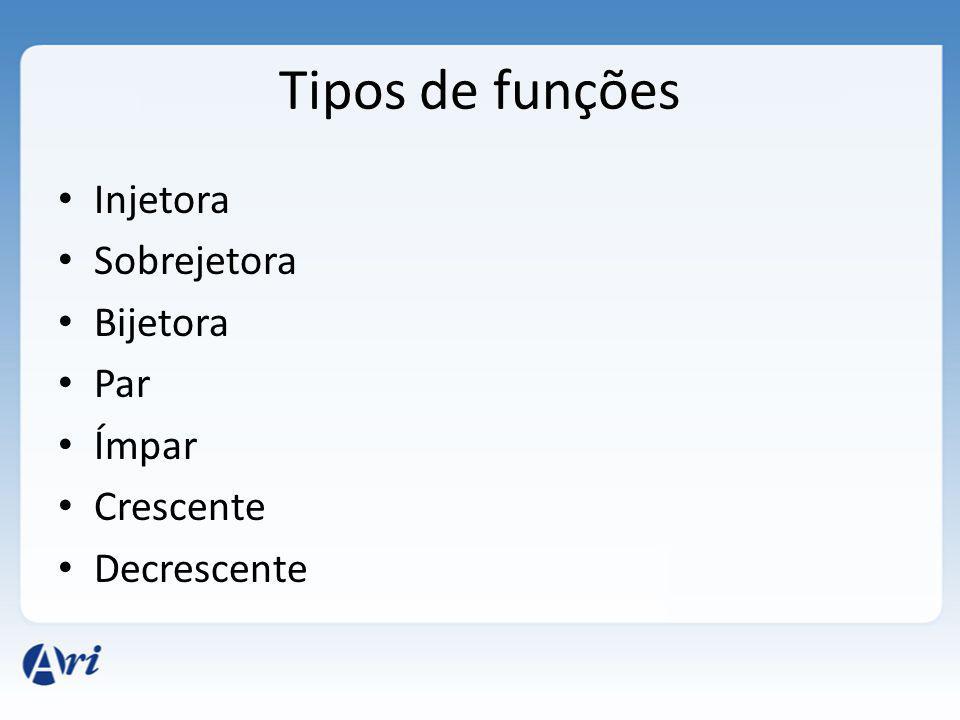 Tipos de funções Injetora Sobrejetora Bijetora Par Ímpar Crescente