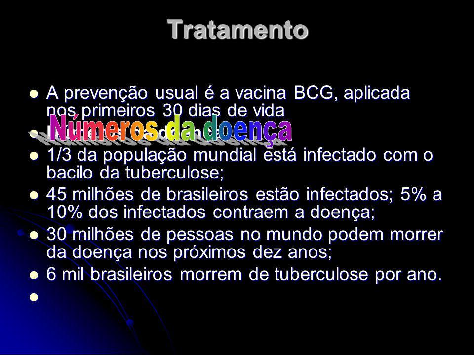 Tratamento Números da doença