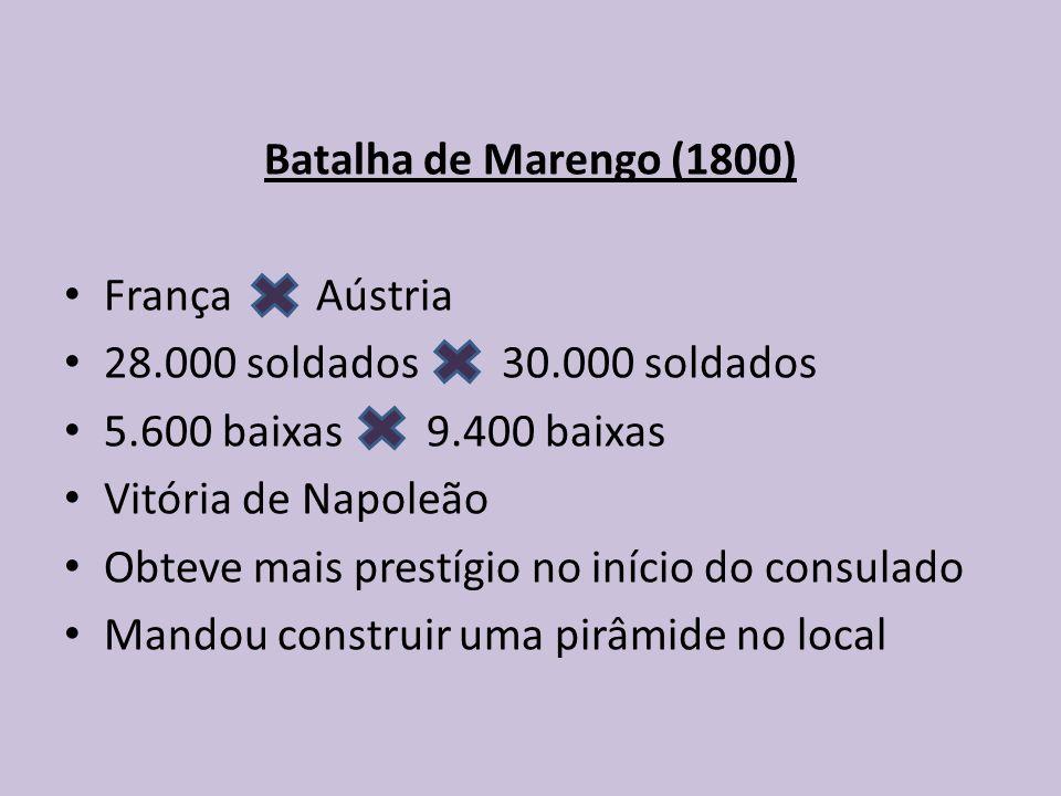 Batalha de Marengo (1800) França Aústria. 28.000 soldados 30.000 soldados. 5.600 baixas 9.400 baixas.