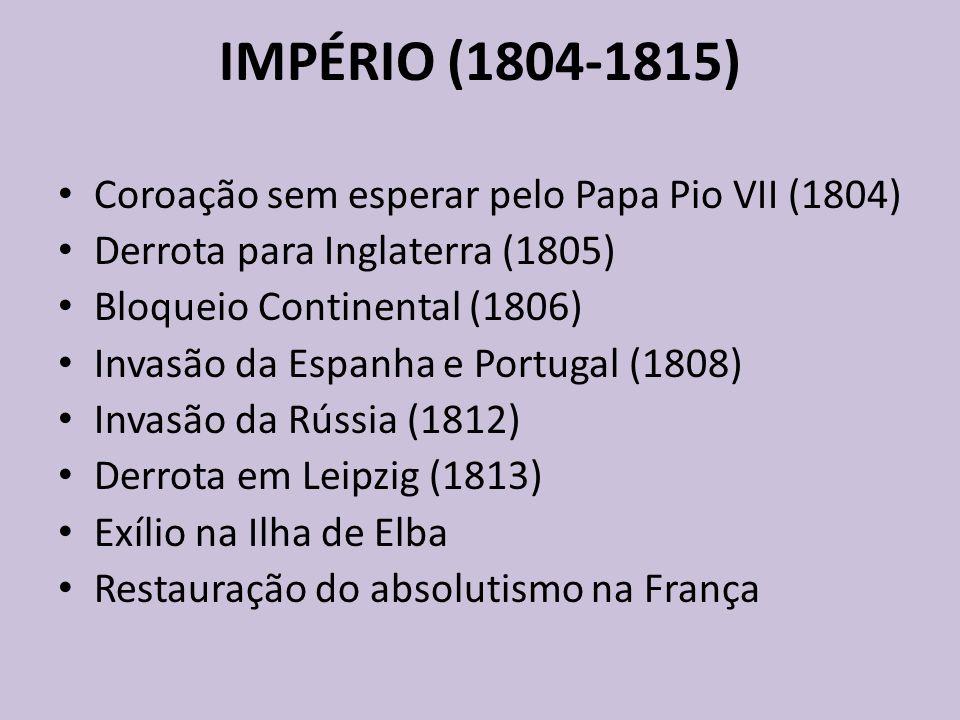 IMPÉRIO (1804-1815) Coroação sem esperar pelo Papa Pio VII (1804)