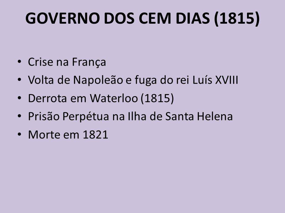 GOVERNO DOS CEM DIAS (1815) Crise na França