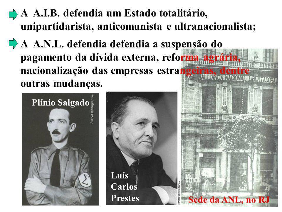 A A.I.B. defendia um Estado totalitário, unipartidarista, anticomunista e ultranacionalista;