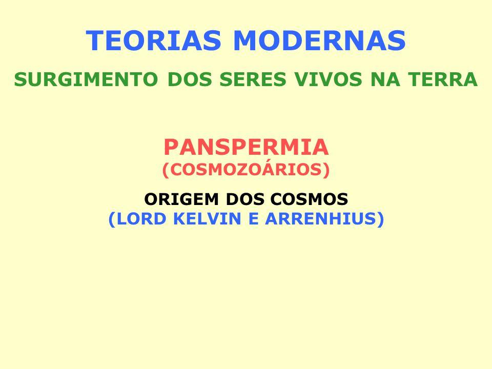TEORIAS MODERNAS PANSPERMIA (COSMOZOÁRIOS)