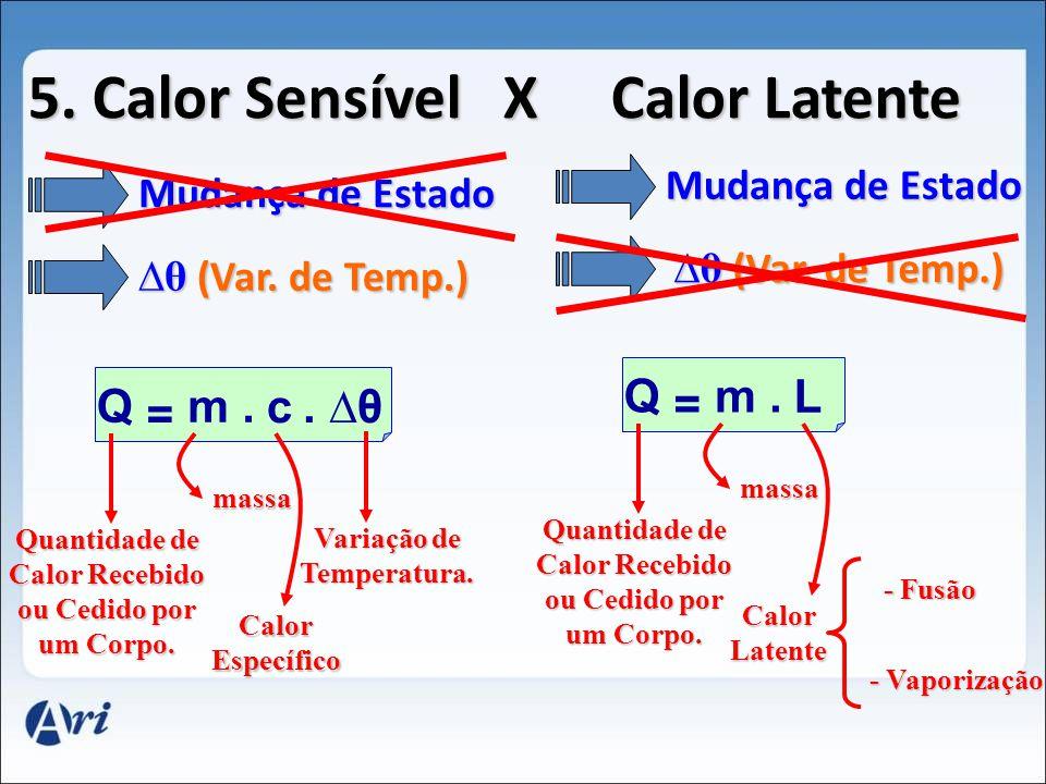 5. Calor Sensível X Calor Latente