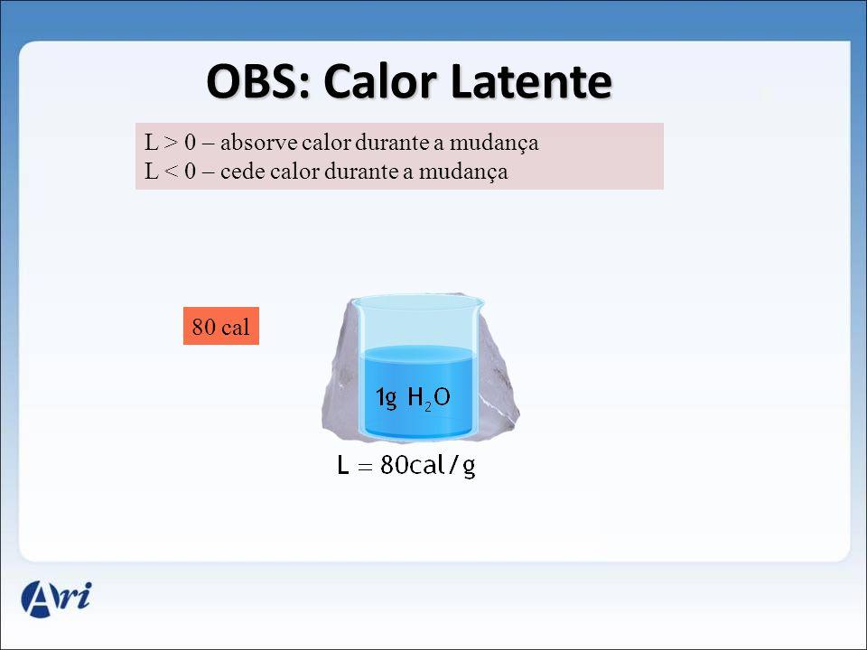 OBS: Calor Latente 1g L > 0 – absorve calor durante a mudança