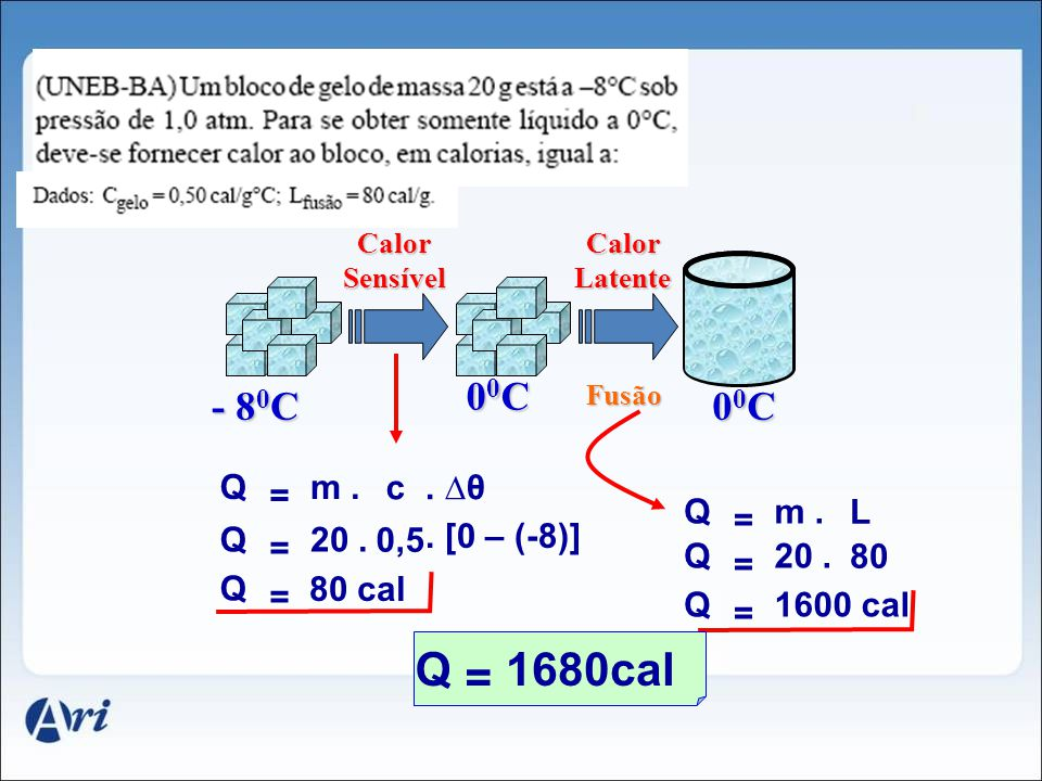 Q 1680cal = 00C - 80C 00C Q m . c . ∆θ = Q m . L = Q 20 . 0,5