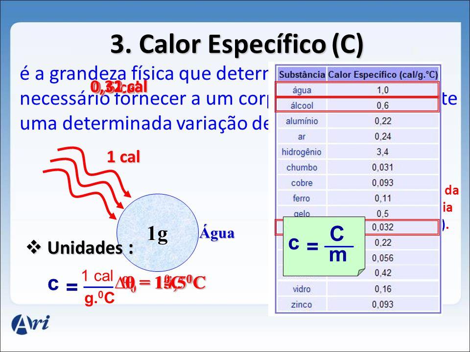 Capacidade Térmica (cal/0C)