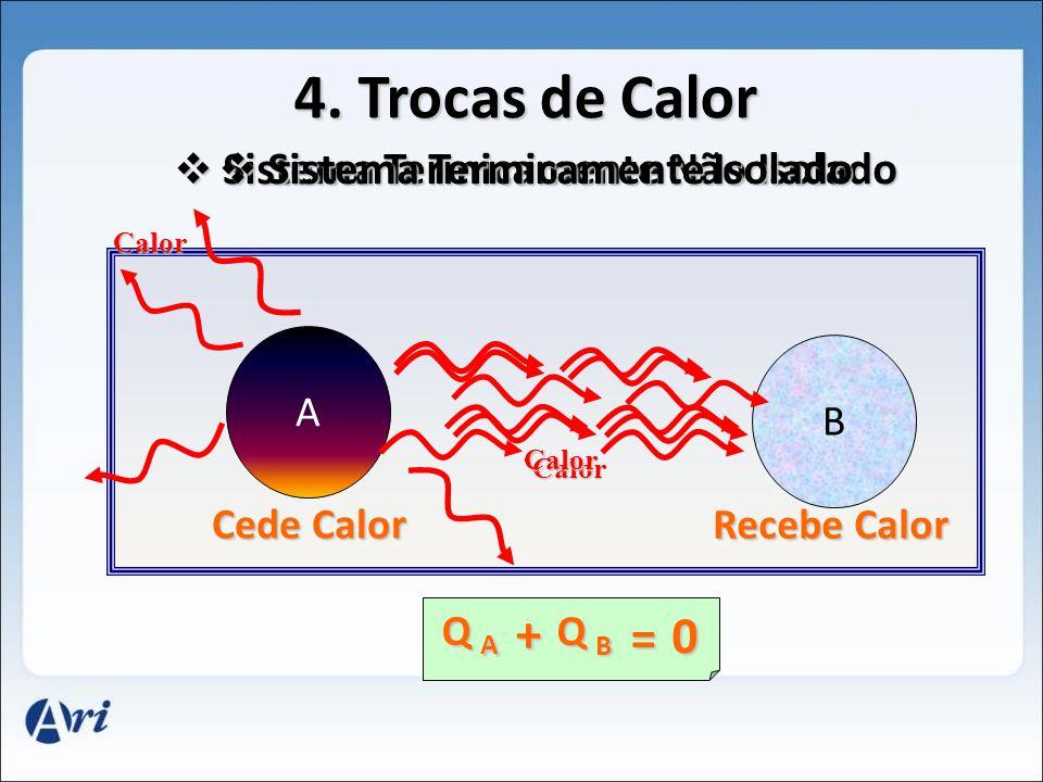 Sistema Termicamente Isolado Sistema Termicamente Não Isolado