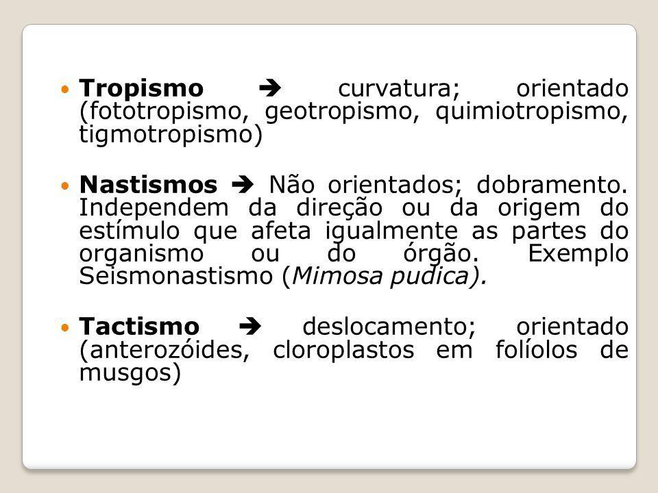 Tropismo  curvatura; orientado (fototropismo, geotropismo, quimiotropismo, tigmotropismo)
