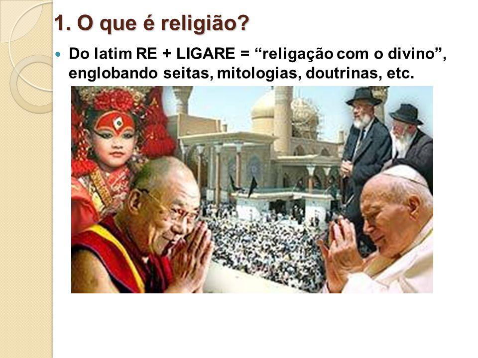 1. O que é religião.
