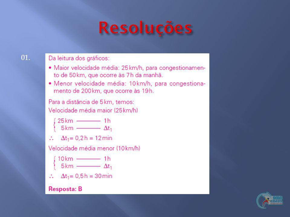 Resoluções 01.