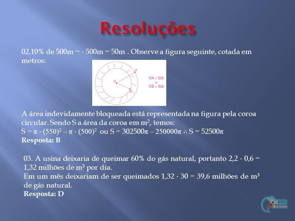 Resoluções 02.10% de 500m = ⋅ 500m = 50m . Observe a figura seguinte, cotada em metros: