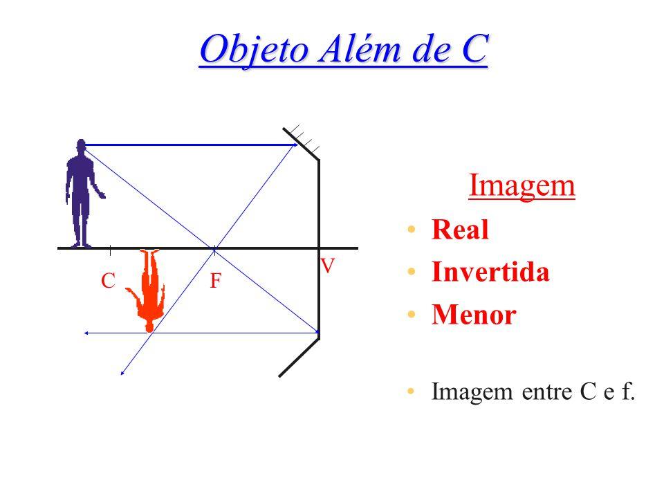 Objeto Além de C C F V Imagem Real Invertida Menor Imagem entre C e f.