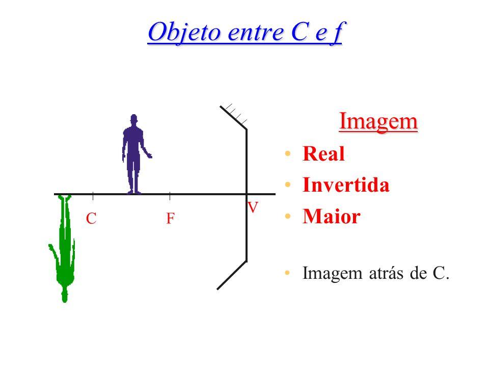 Objeto entre C e f Imagem Real Invertida Maior Imagem atrás de C. C F