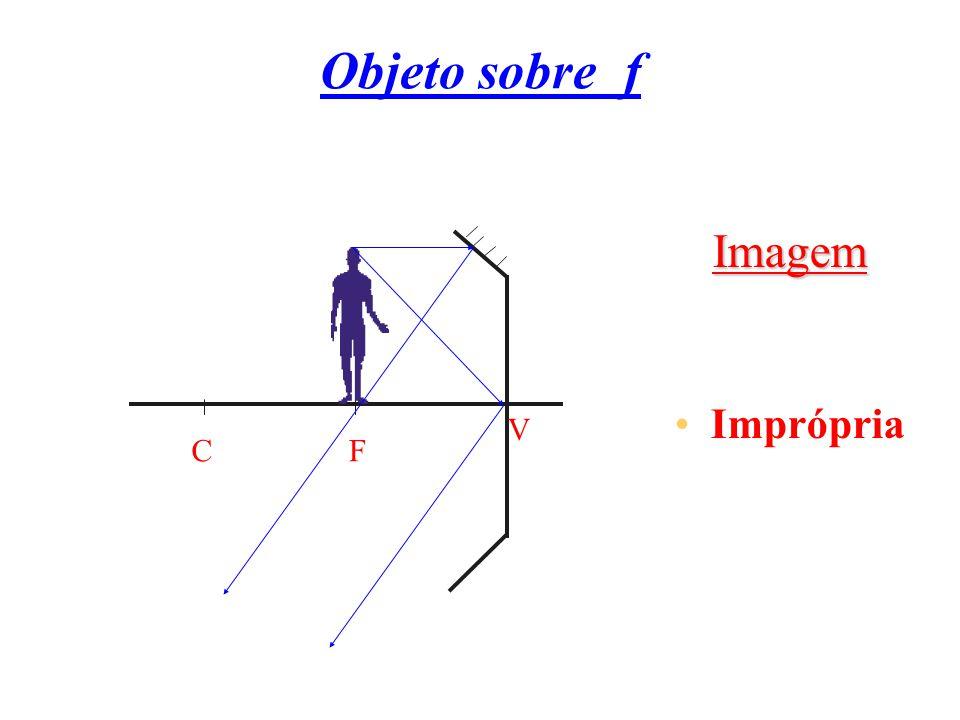 Objeto sobre f Imagem Imprópria C F V