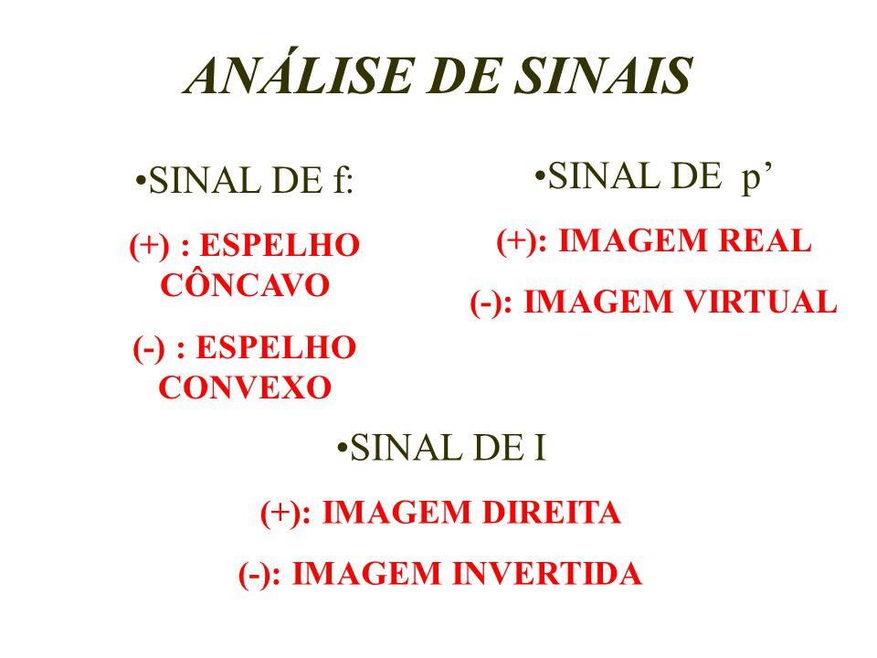 ANÁLISE DE SINAIS SINAL DE p' SINAL DE f: SINAL DE I (+): IMAGEM REAL