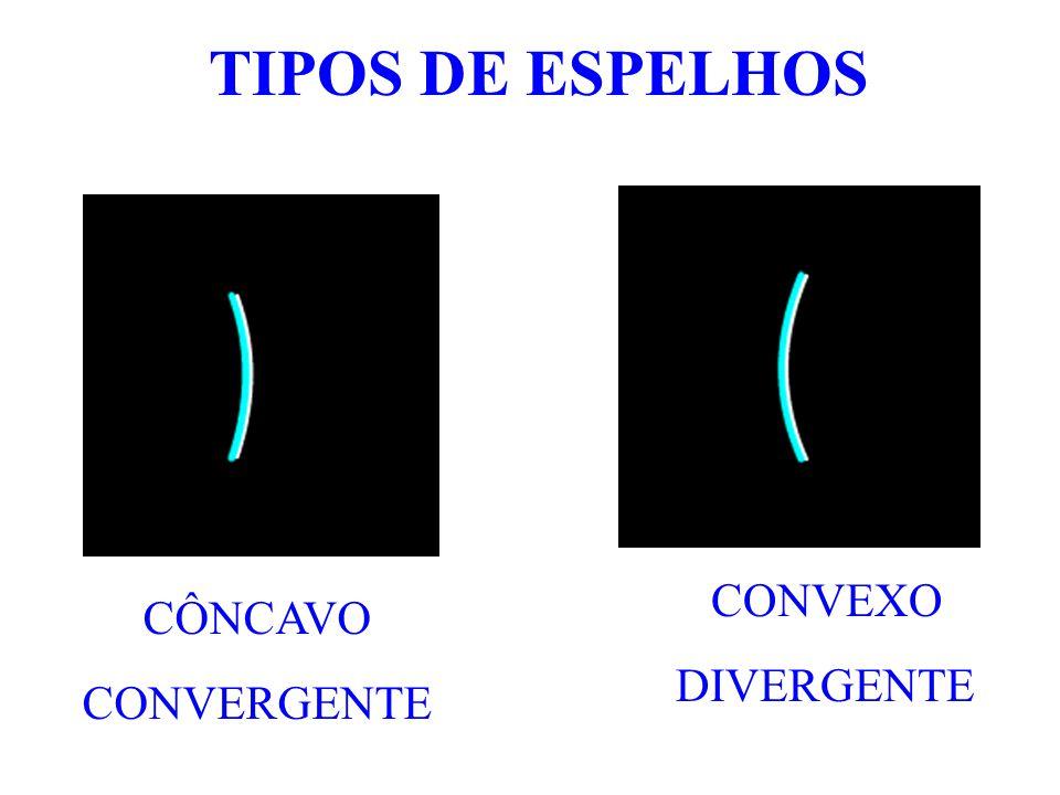 TIPOS DE ESPELHOS CONVEXO DIVERGENTE CÔNCAVO CONVERGENTE