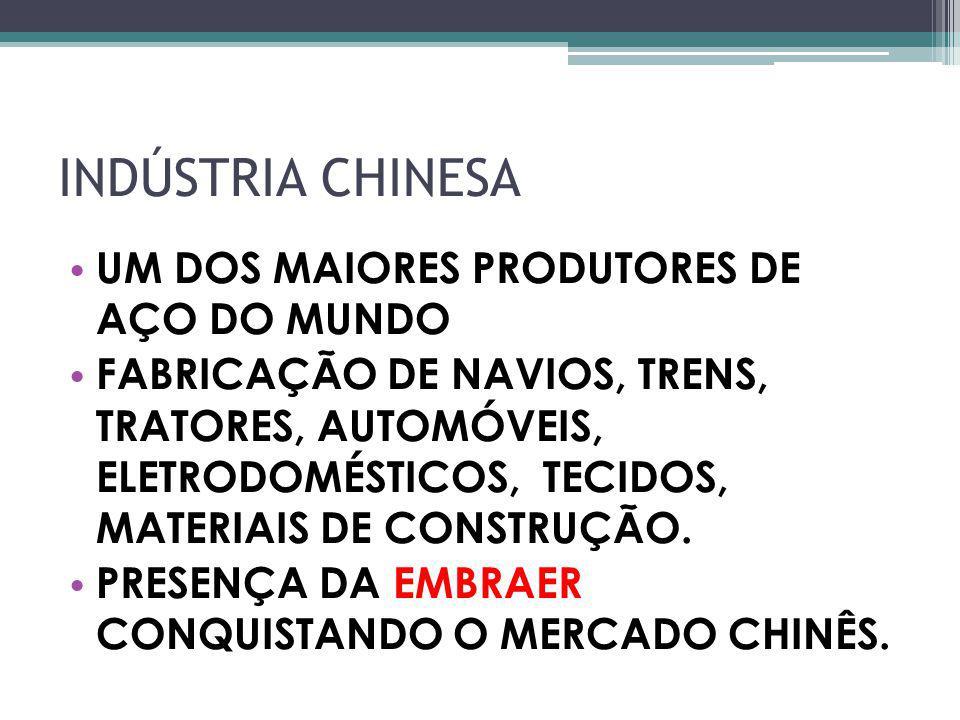 INDÚSTRIA CHINESA UM DOS MAIORES PRODUTORES DE AÇO DO MUNDO
