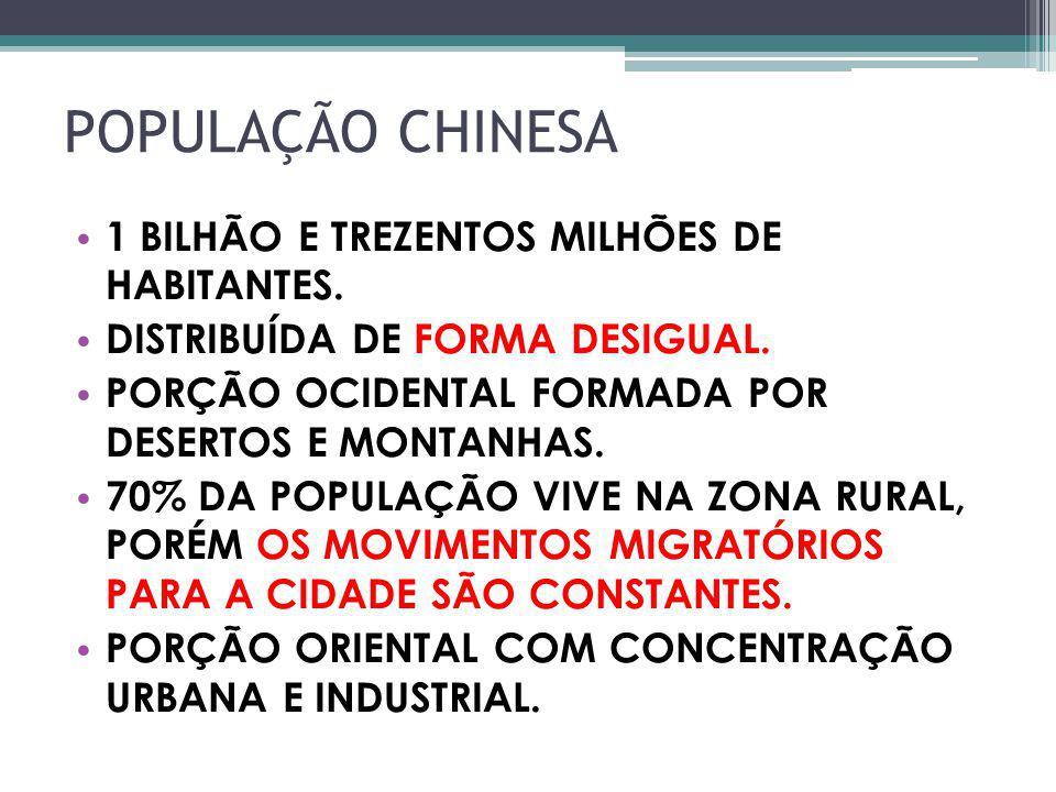 POPULAÇÃO CHINESA 1 BILHÃO E TREZENTOS MILHÕES DE HABITANTES.