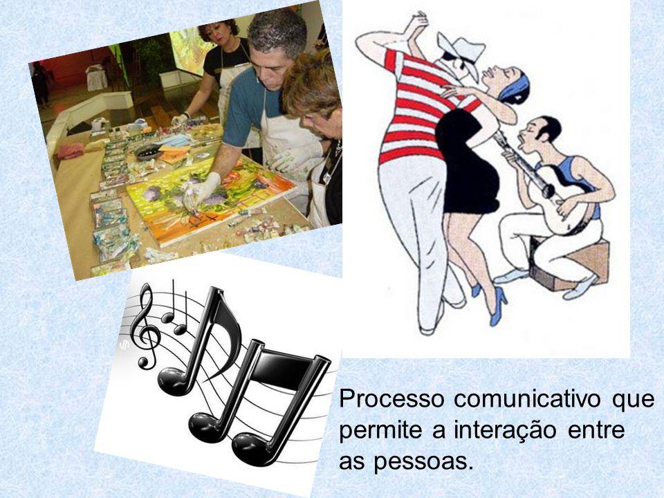 Processo comunicativo que permite a interação entre as pessoas.